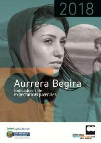 Aurrera Begira: Indicadores de expectativas juveniles